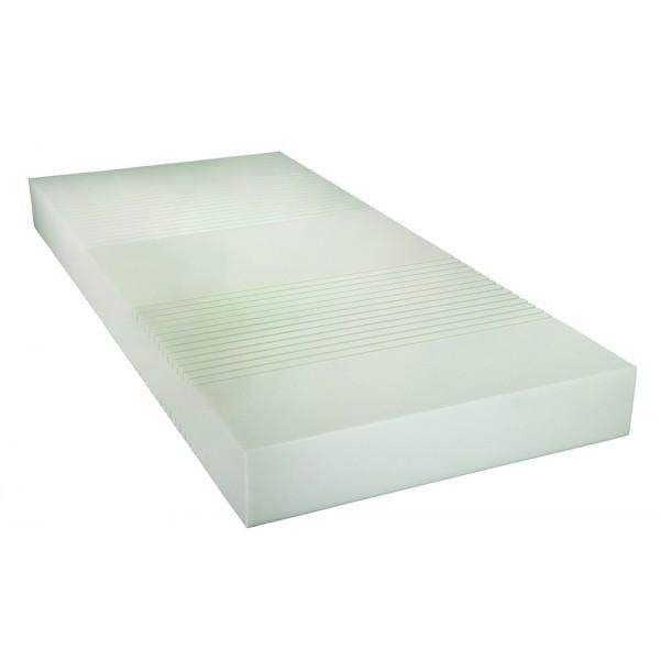 materasso-venere-h2-semirigido-180x190-7-zone-ergonomiche ...