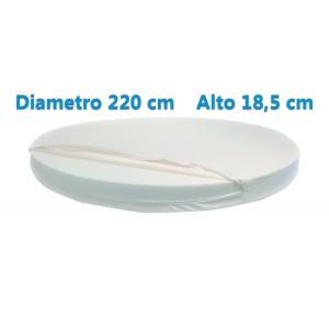 Materasso Rotondo Dolce Morfeo Alto 18,5 cm, Diametro 220 CM, Densità 30, Sfoderabile, Fodera in Aloe Vera