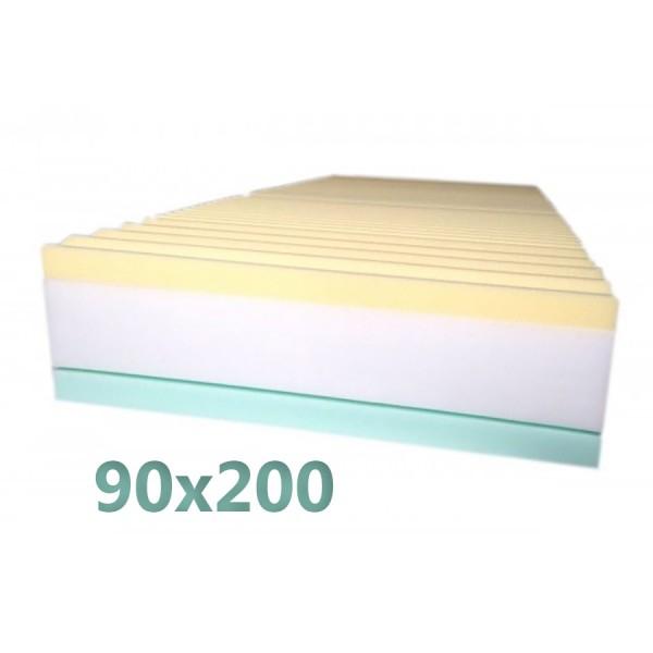 materasso-memory-90x200-3-strati-alto-25cm-con-sottofodera-9-zone-2d ...
