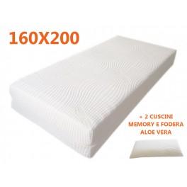 materasso-memory-160x200-3-strati-alto-25cm-con-sottofodera-9-zone ...
